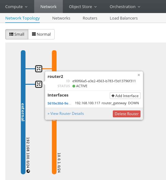 OpenStack-fog-networkTopology2
